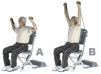 Resistance Chair Strength Exercises